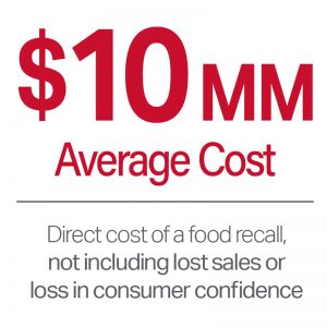 FoodSafety_RecallCost_01red