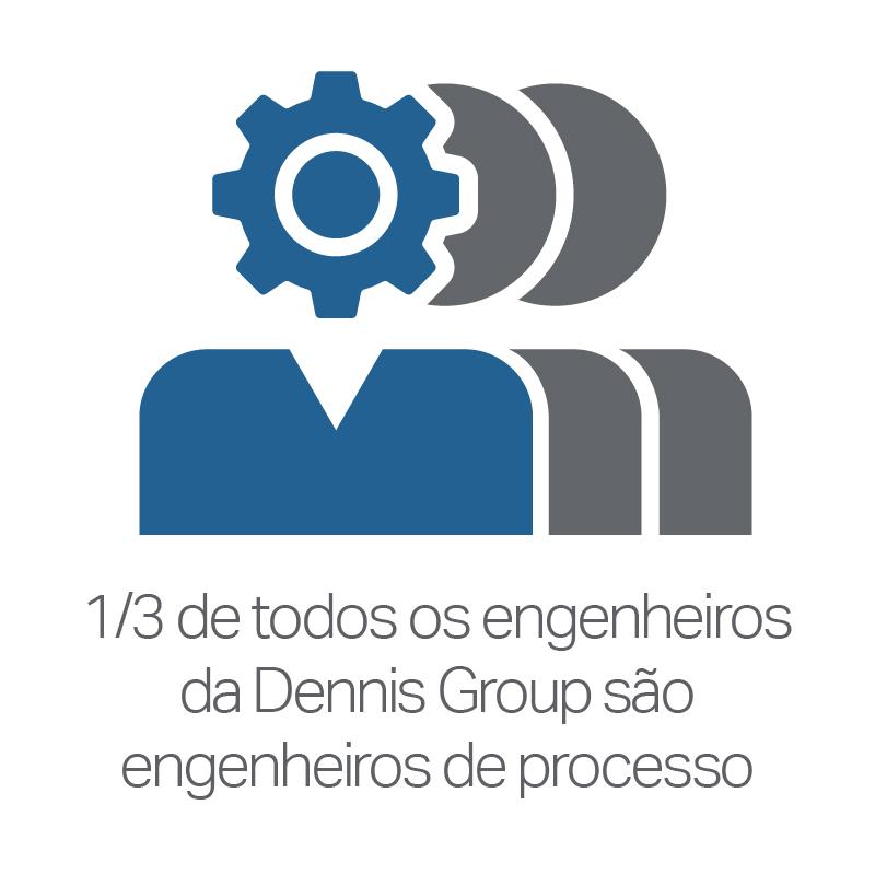 processDesign_ProcessEngineers_02_800x800_Portuguese
